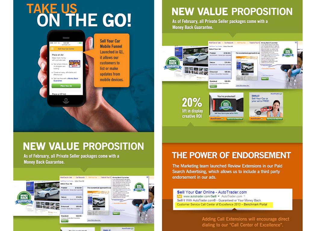 TIM | AutoTrader.com | Executive Newsletter